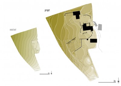 Modifications topographiques