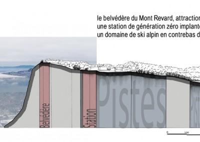 la station du Revard en promontoir